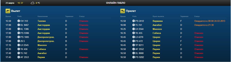 Аэропорт Пулково - онлайн табло вылетов на сегодня