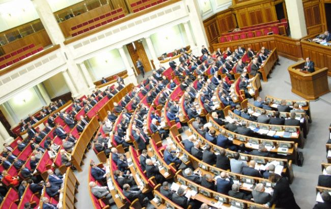Закон О Местном Самоуправлении Украины