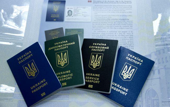 Фото: паспорт Украины