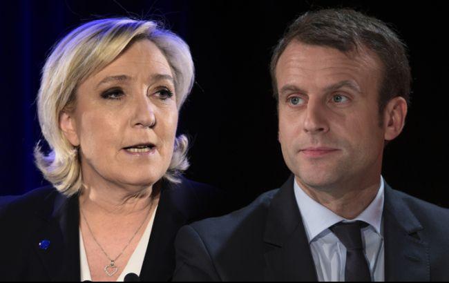 Макрон і Ле Пен лідирують у першому турі виборів у Франції, - опитування