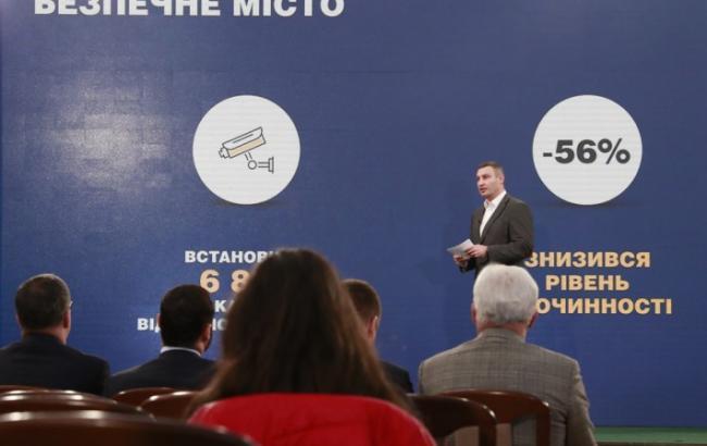 Кличко рассказал о развитии smart-инфраструктуры столицы