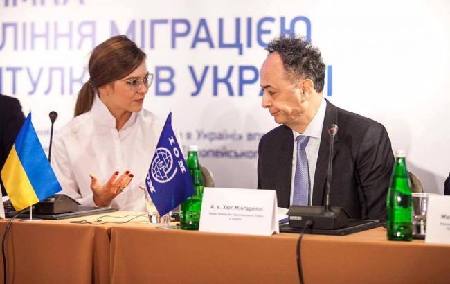 ЕСреализует вУкраинском государстве наибольший миграционный проект,— МВД