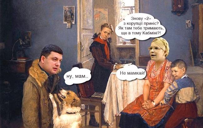Фото: Ілюстрація Леоніда Лукашенко