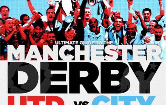 Фото: Манчестер Юнайтед - Манчестер Сити онлайн-трансляция
