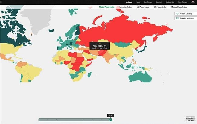 Украина опустилась в глобальном рейтинге миролюбивых стран