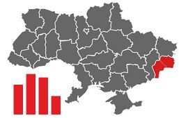 Результаты выборов по регионам Украины