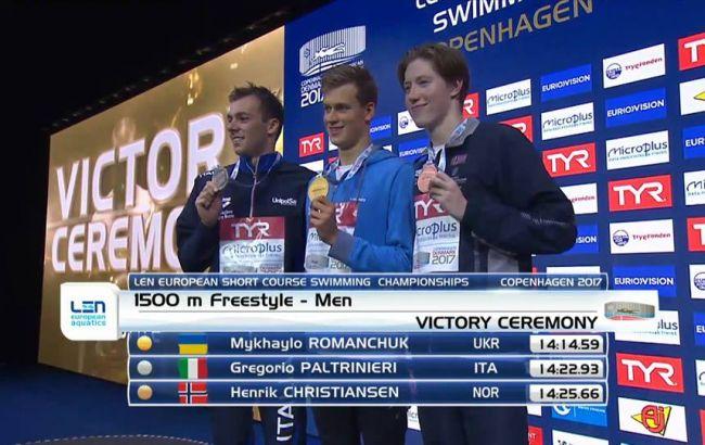 Українець Романчук став чемпіоном Європи з плавання