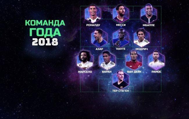 УЕФА огласил команду 2018 года по версии болельщиков