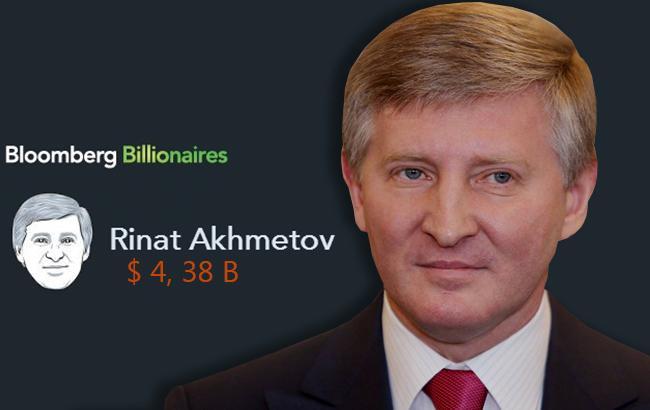 Фото: Ахметов снова в ТОП-500 BloombergBloomberg (коллаж РБК-Украина)