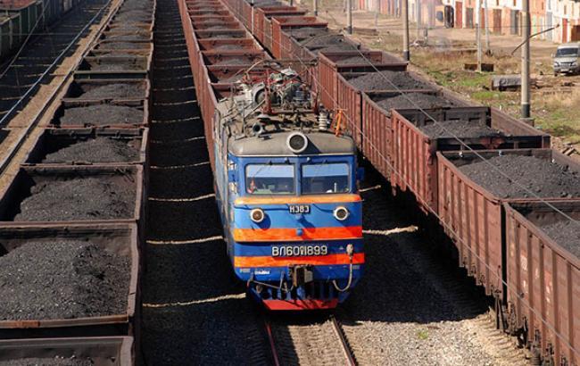 Минэнерго планирует получить с неконтролируемых территорий Донбасса не менее 200 тыс. т угля