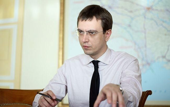 Украина с партнерами готовит пакет санкций против РФ из-за агрессии в Азовском море