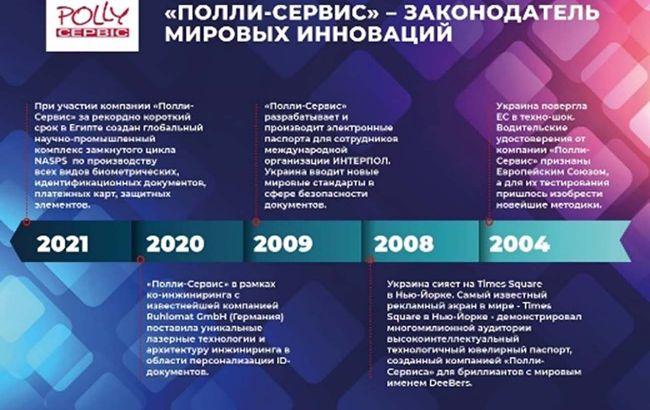 """Украинская компания """"Полли-Сервис"""" создала прорывную лазерную инновацию для ID-документов"""