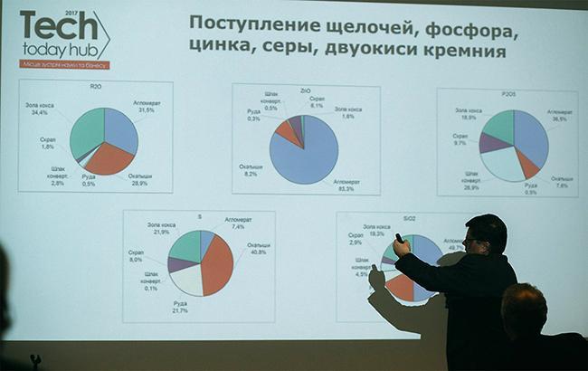 Фото: презентація проектів