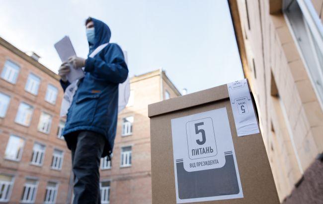 В ОБСЄ розкритикували проведення опитування Зеленського в день місцевих виборів