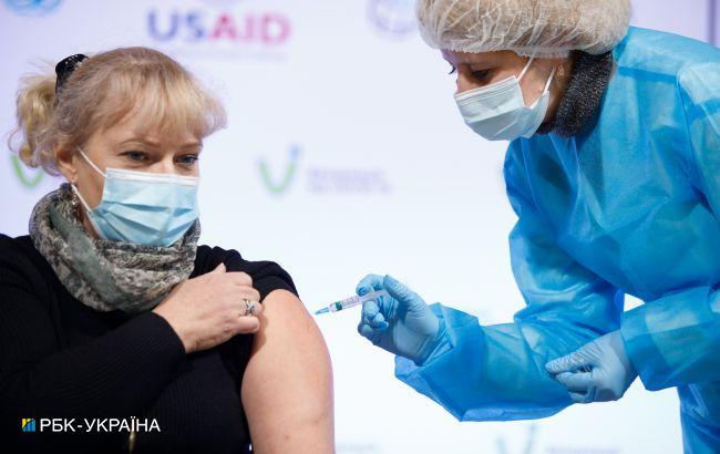 COVID-вакцинация: привили больше 104 тысячи человек