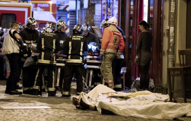 За останніми даними, число жертв терактів в Парижі склало від 118 до 140 осіб
