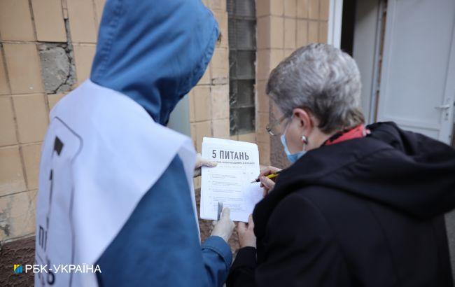 Як українці відповіли на питання Зеленського: попередні результати