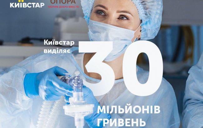 """""""Київстар"""" виділяє 30 мільйонів гривень благодійної допомоги на боротьбу з COVID-19 в Україні"""