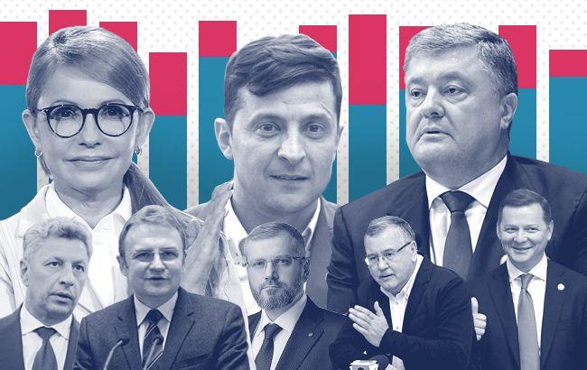 Всі кандидати на посаду президента України 2019: список