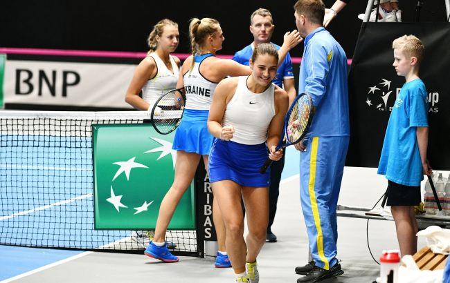 Сборная Украины по теннису потеряла позиции в рейтинге Кубка Федерации