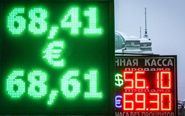форекс курс доллара к евро