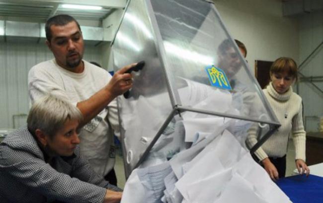 Результати виборів мера Запоріжжя 2015: підсумки підрахунку голосів