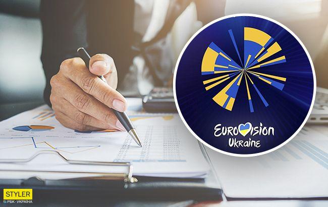 2020 прогнозы букмекеров евровидения