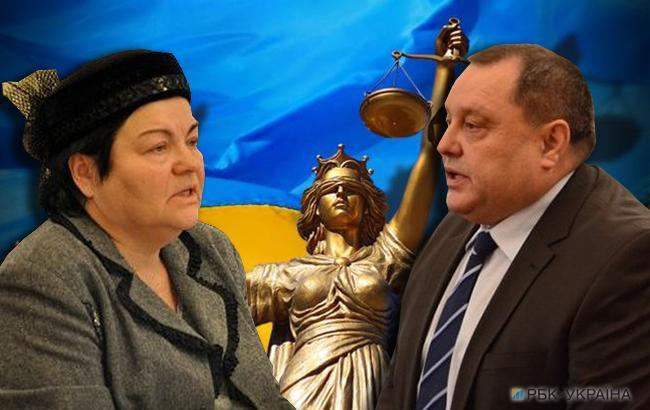 Знято зрозгляду справу суддів, які пропонували хабар Холодницькому