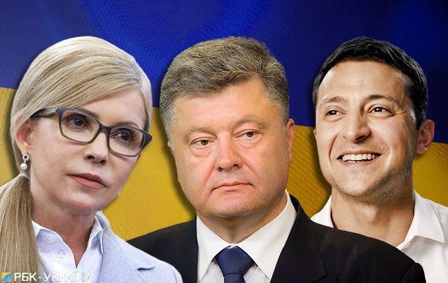 У президентських перегонах за місяць до виборів лідирують три кандидата