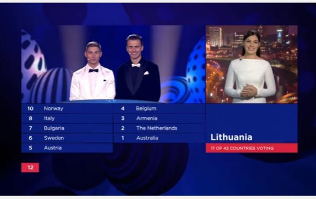 """Ведуча з Литви вигукнула """"Слава Україні"""" у фіналі Євробачення 2017"""