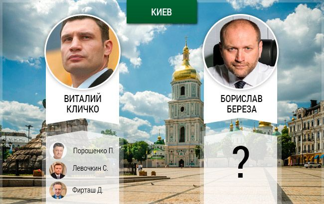 В Киеве за кресло мэра будут бороться Кличко и Береза
