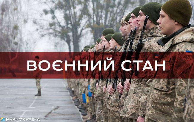 Що відбувається в областях України після введення воєнного стану