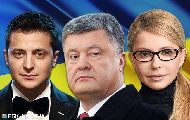 На вихід до друго туру президентських виборів претендують три кандидати