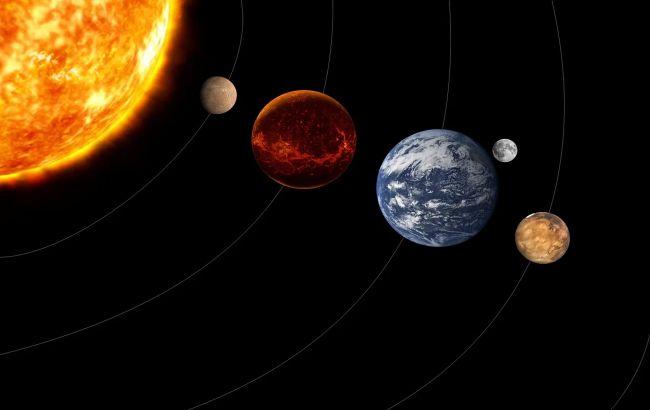 Парад планет 2020: все подробности об уникальном и редком явлении