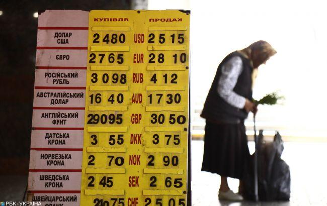 Що буде з курсом долара і цінами восени: прогноз експертів