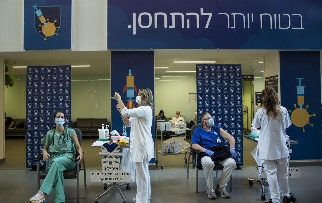 В Израиле правительство одобрило ослабление карантина