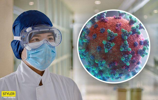 Коронавирус мутирует: уже есть несколько разновидностей