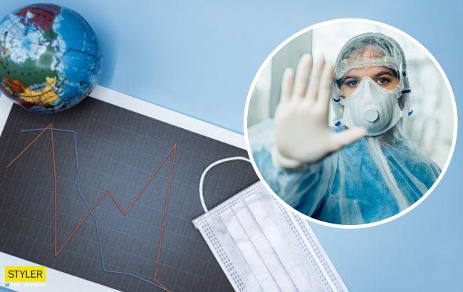 Известный инфекционист спрогнозировал завершение пандемии COVID-19 и назвал дату