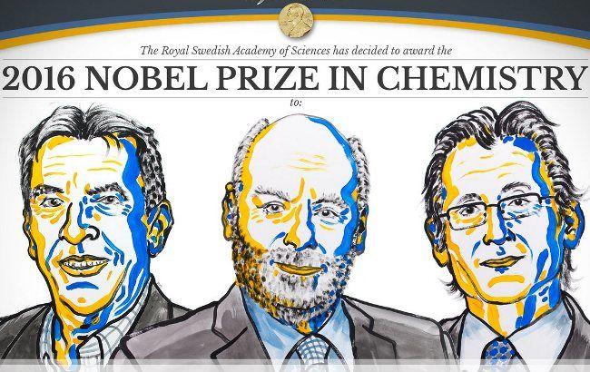 Фото: переможці премії з хімії