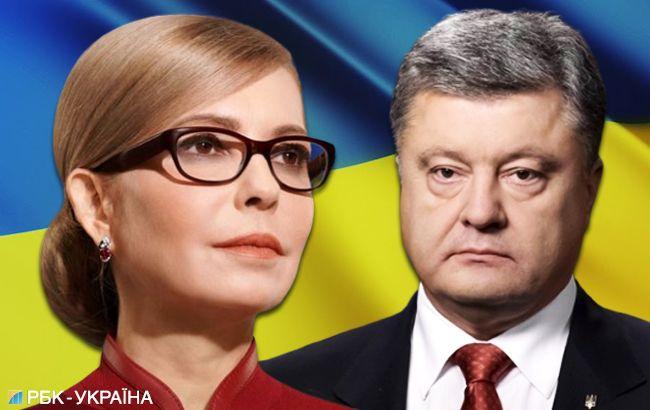 Поліція розслідує факти підкупу виборців Порошенком та Тимошенко