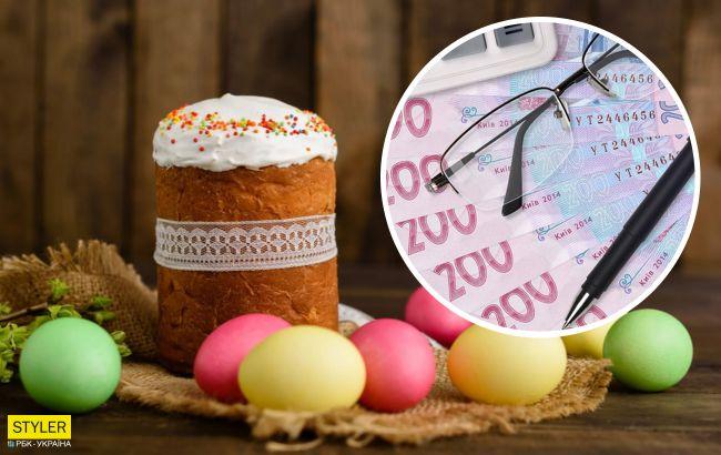 Чи злетять ціни на продукти на Великдень: економіст дав прогноз
