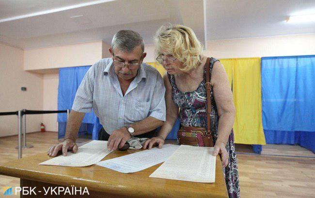 В Закарпатской обл. проигрывают все кандидаты, поддерживаемые Венгрией
