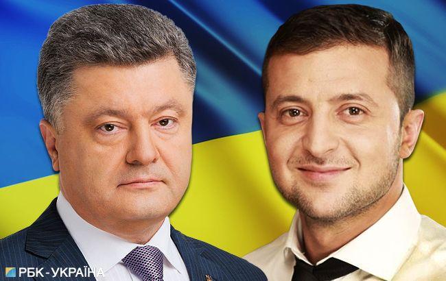 """Порошенко и Зеленский выходят во второй тур выборов президента, - """"Социс"""""""