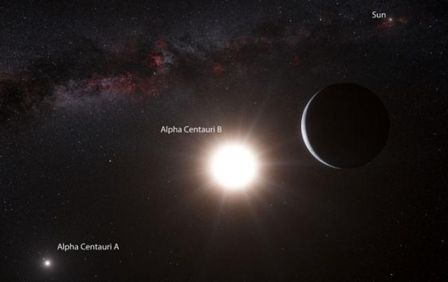 Астрономи приступають до пошуків нових планет у системі Альфа Центавра