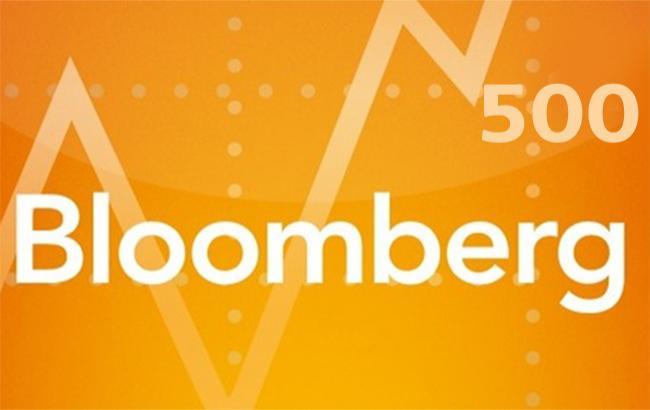 Найбагатші люди світу за три дні втратили 128 млрд доларів, - Bloomberg