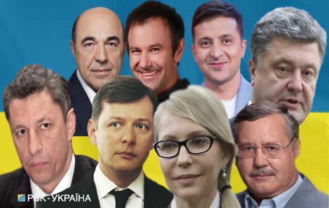 Украинцы еще не определились с фаворитом среди кандидатов в президенты, - опрос