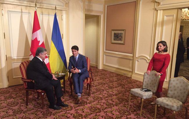 Порошенко: Україна таКанада можуть покращити партнерство усфері безпеки таоборони
