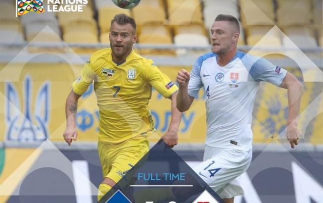 Збірна України здобула другу перемогу у Лізі націй