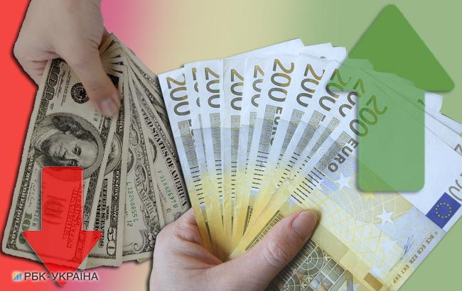 """Фото: евро может """"обогнать"""" доллар по популярности (коллаж РБК-Украина)"""