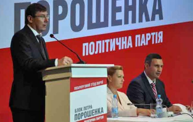 Результаты выборов-2014: партия Порошенко рассчитывает на создание коалиции с партиями Яценюка и Садового